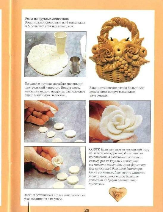 Как сделать соленое тесто для поделок соленого