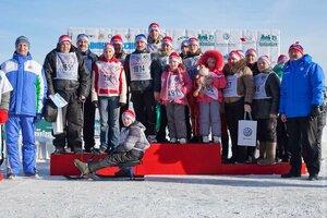 спорт,Нижний Тагил,лыжи,Лыжня России,фотоотчет,зимний отдых