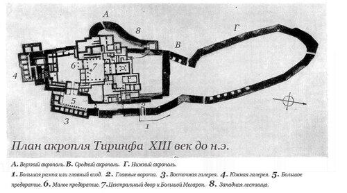 Акрополь микенского Тиринфа