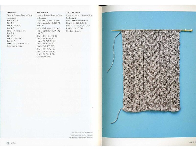 Super Stitches Knitting: Knitting Essentials Plus a Dictionary of more than 300 Stitch Patterns