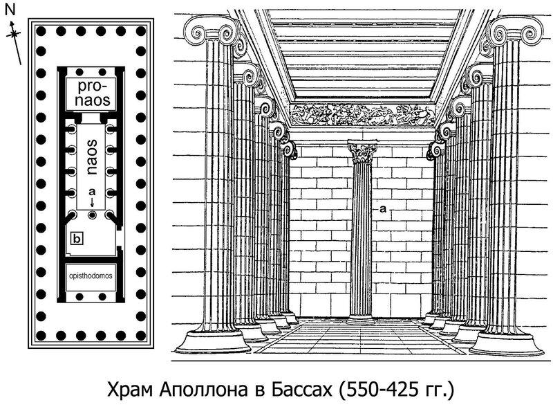 Самая ранняя из сохранившихся коринфских колонн в Храме Аполлона в Бассах, чертежи и интерьер