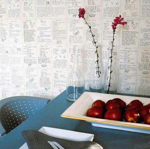 Современный декор стен