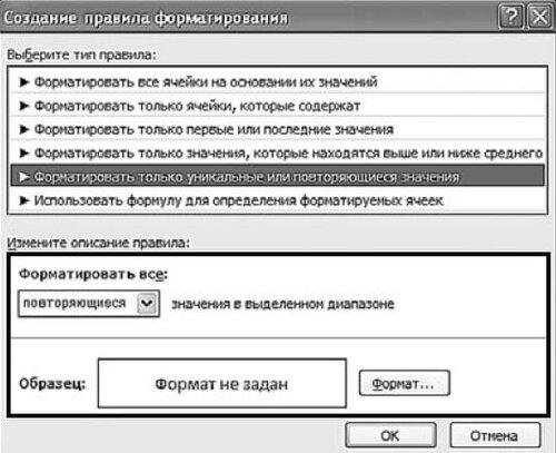Рис. 3.40. Окно «Создание правила форматирования». Пункт «Форматировать только уникальные или повторяющиеся значения»