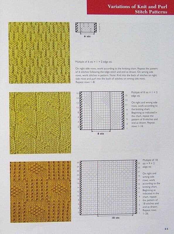 Образцы и схемы вязки. образцы вязания спицами ажурных рисунков.