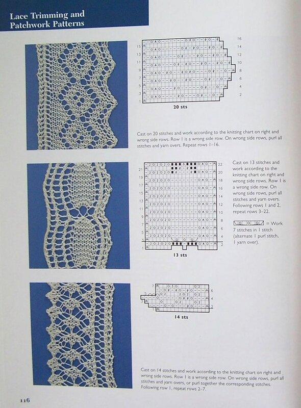 Образцы вязки на спицах. образцы вязок на спицах.