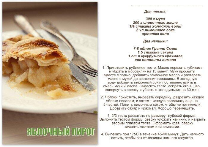 Рецепты пирогов и пирожных с