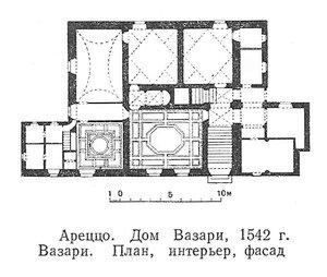 Дом Вазари