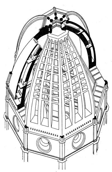 Продольный разрез, купол и