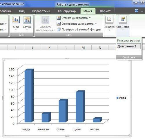 Как изменить имя диаграммы в Excel?