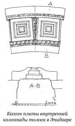 Толос Асклепия в Эпидавре, кессон плиты внутренней колоннады