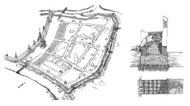 Стены и башни Китай-города. Конструкция стены. Разрез, обмер. Р. Подольский