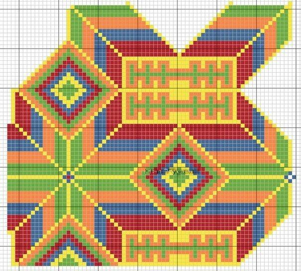 Схемы вязания крючком сумки мочила