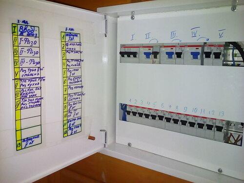Срочный вызов электрика на 3-ю дорожку (Курортный район СПб, г. Сестрорецк, Александровская, СНТ «Разлив»).