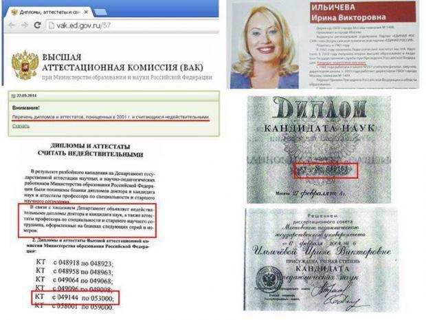Скандал набирает обороты: Доверенное лицо Путина пользуется фальшивым дипломом, - журналист