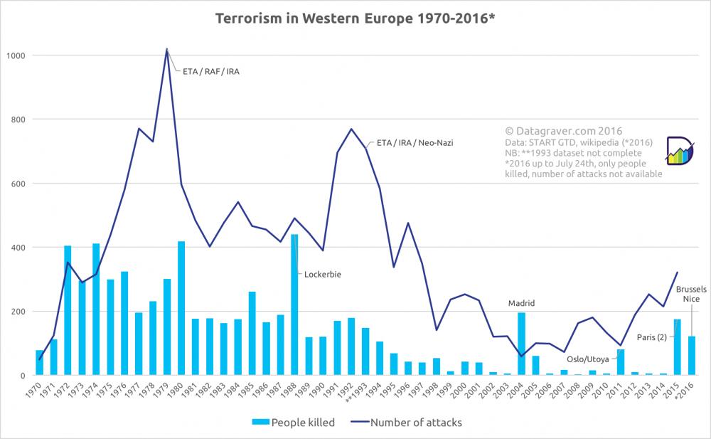 we-terrorism-upd2016-7.png