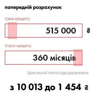 ипотека от ощадбанка