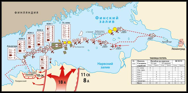 28 августа - события дня в мировой и российской истории