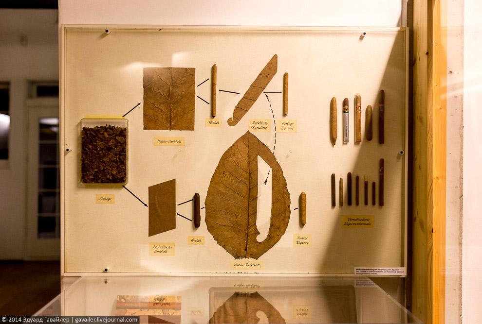 5. В зависимости от урожая, места происхождения и особенностей обработки покровный лист может и