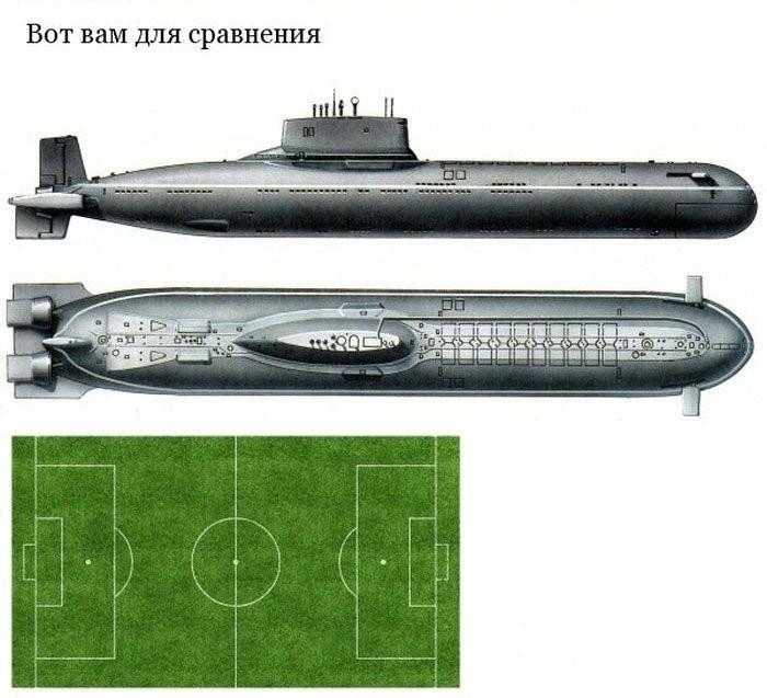 0 1801b4 923e2a4b orig - Самая большая подлодка в мире. Конечно, наша - русская.
