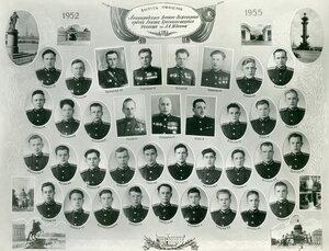 Ленинградское Краснознамённое Военно-инженерное училище им. Жданова. 1955