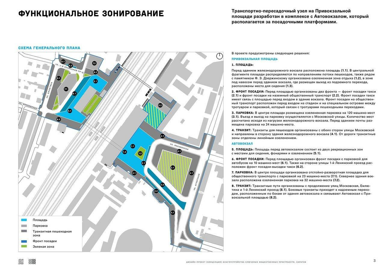 Московский вокзал схема парковок