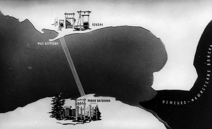 Великая страна СССР,блокадный Ленинград,электроэнергия