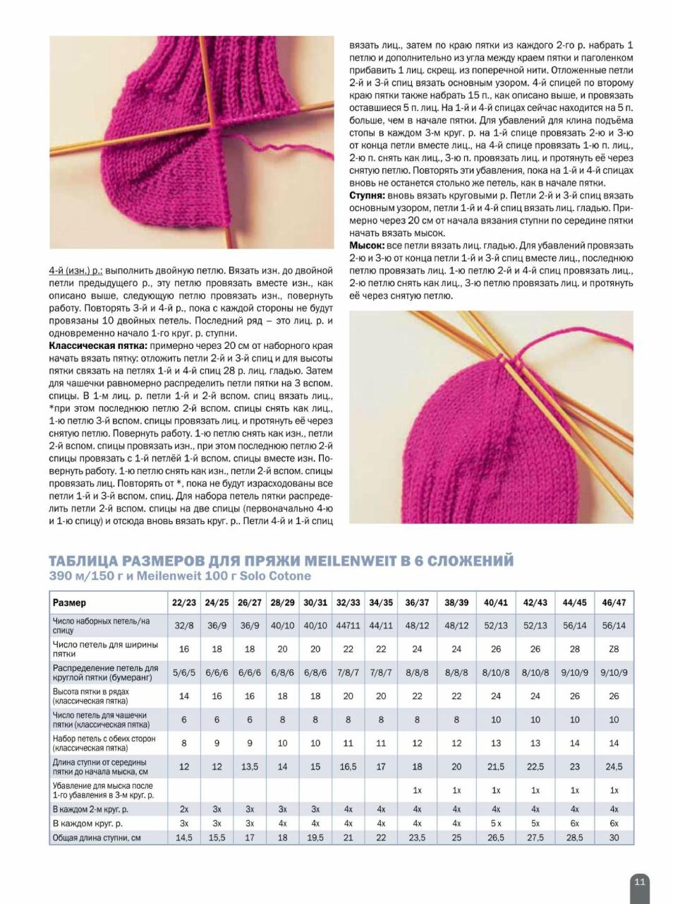 Как вязать на спицах пятку носка: схема и поэтапное описание с 54