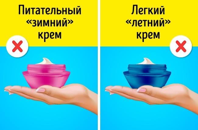 © depositphotos     Производители кремов идругих уходовых средств сколотили состояние на