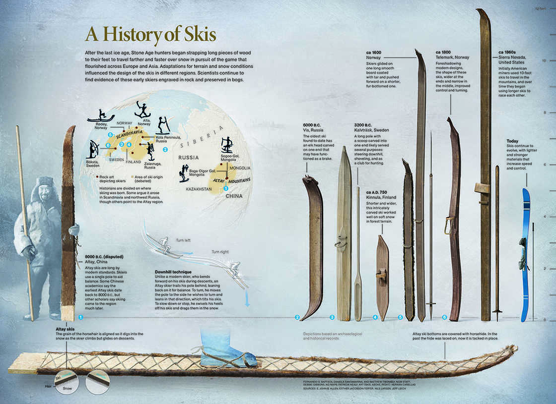 Les plus belles infographies du National Geographic