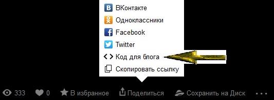 Яндекс, код для блога