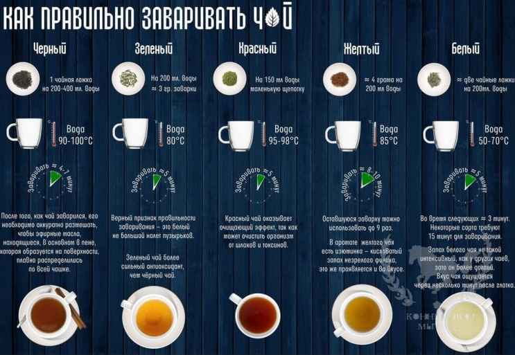 как правильно заваривать листовой чай, как правильно заваривать китайский чай