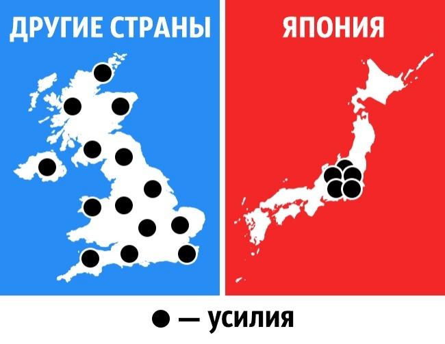 Почему Япония похожа надругую планету: 4причины (4 фото)