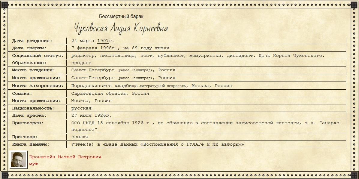 Лидия Чуковская, репрессии, наука, физика