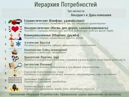 Иерархия потребностей.jpg