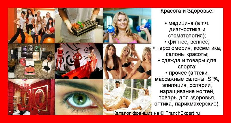 Каталог франшиз. Красота и Здоровье