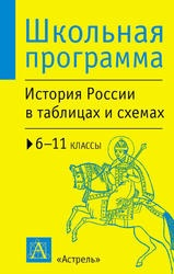 Книга История России в таблицах, 6-11 класс, Справочные материалы, Баранов П.А., 2011