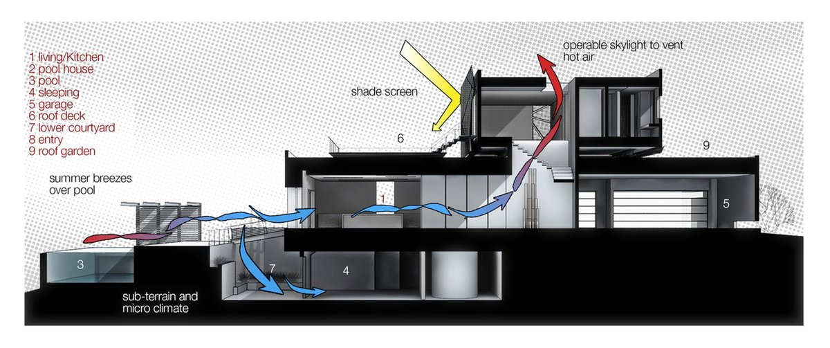 Схема естественной вентиляции в частном доме схема 117
