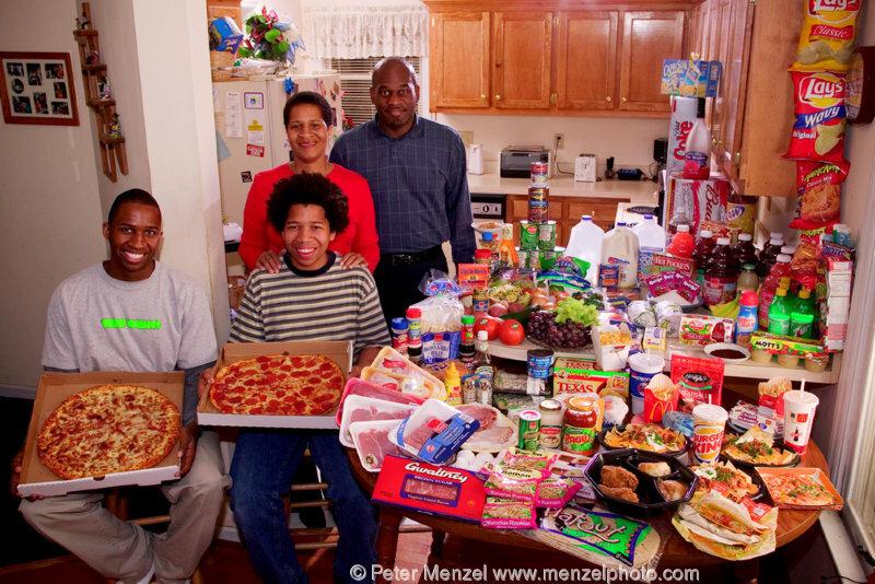 Бюджет простой семьи из США