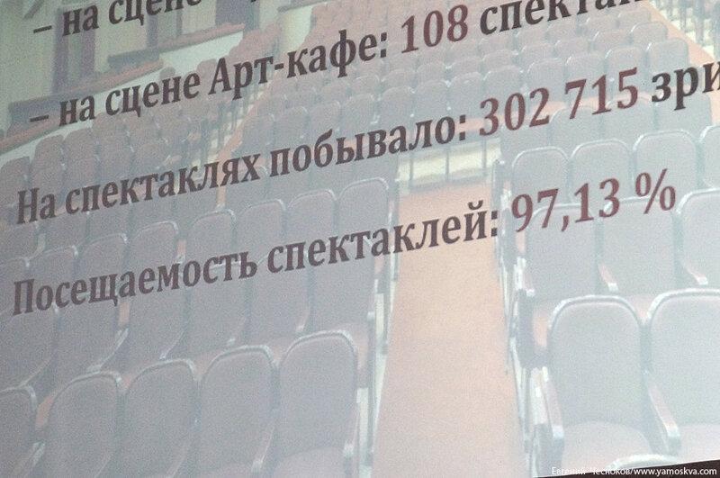 Театр Вахтангова. сбор. 06.09.17.03..jpg