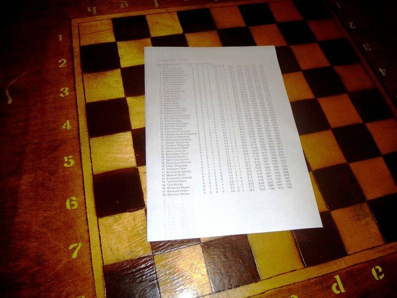 В станице Выселки. На шахматных соревнованиях (15).JPG
