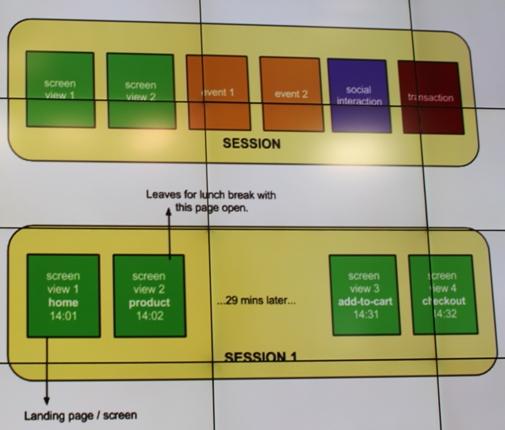 HybridConf'15: Технологии программируемых закупок