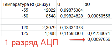 2015-05-06 10-48-50 Microsoft Excel - Без имени 1.xls  [Режим совместимости].png