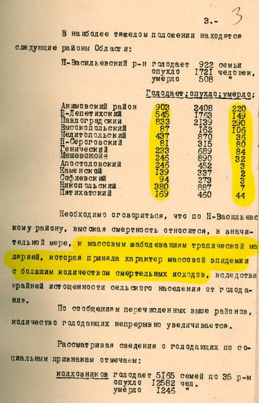 Экспорт четырех главных хлебов из СССР в 1931-1933 гг 0_3171c_64e43b13_XL
