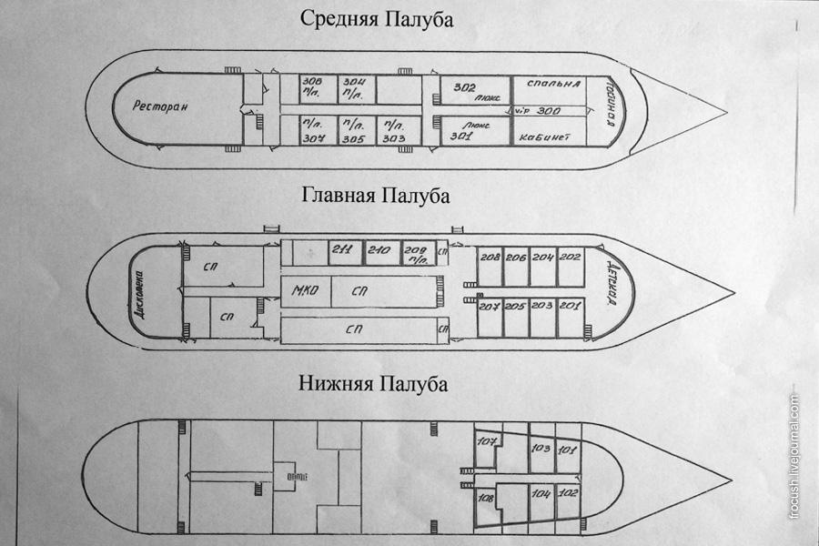 Схема теплохода «М.В.Ломоносов» (проект 305)