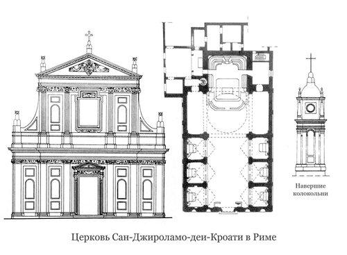 Чертежи храма Сан Джироламо деи Кроати в Риме