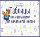 Книга Таблицы по математике для начальной школы