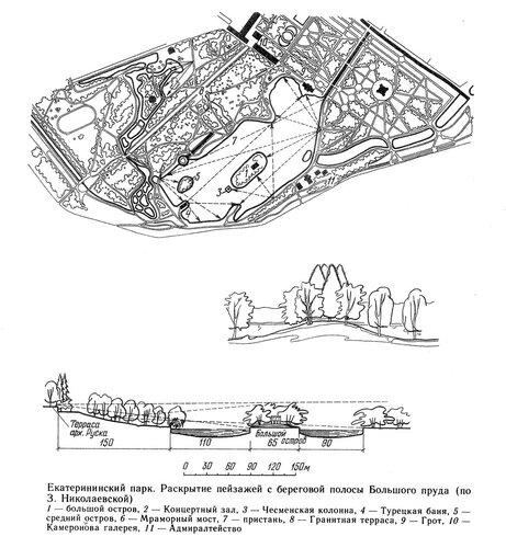 Екатерининский-парк.jpg