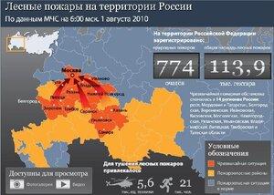 Пожары в России - инфорграфика РИА Новости