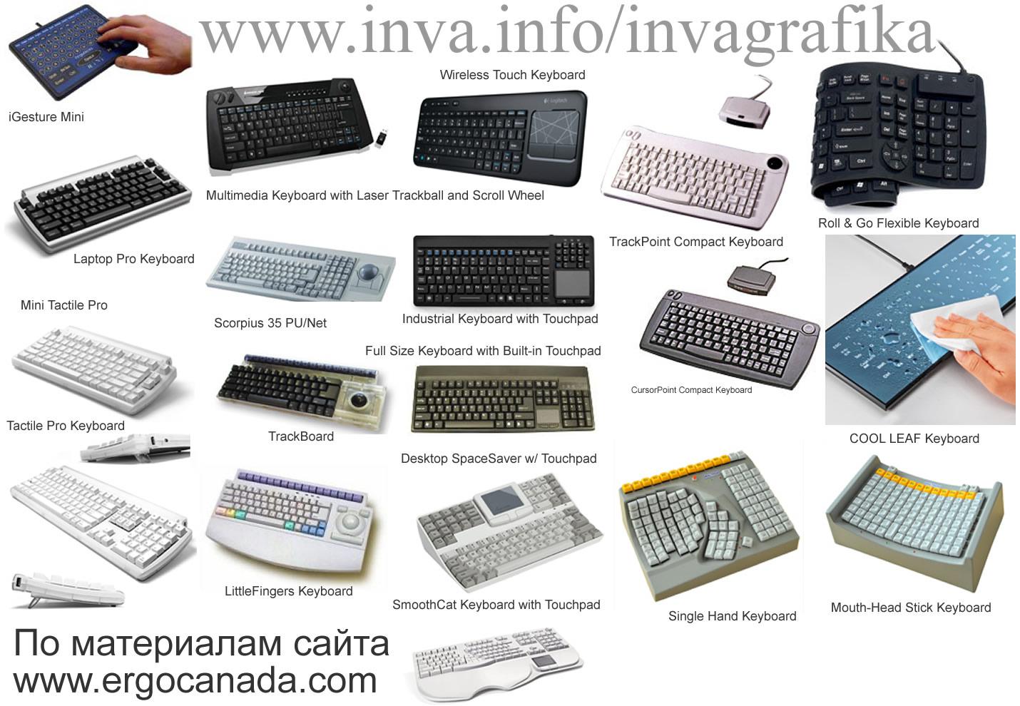 Инваграфика, клавиатуры для инвалидов