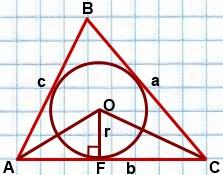 площадь треугольника через вписанную окружность